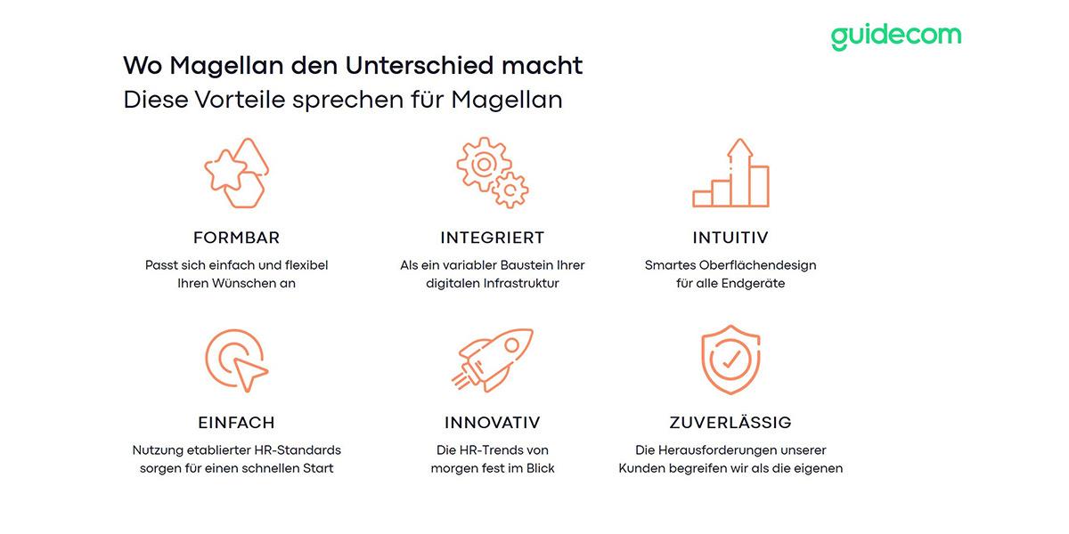 GuideCom - Magellan - Unterschiede - CLEVIS